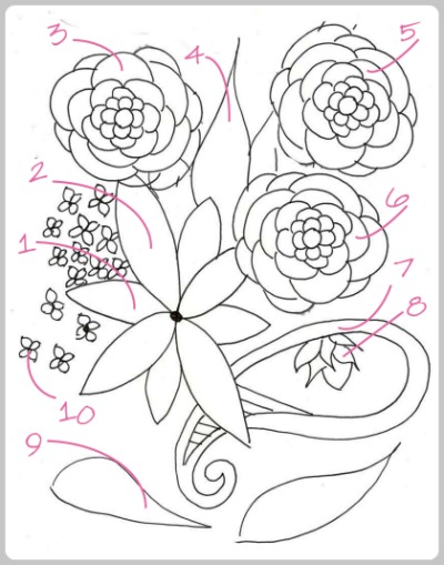 Paisley flower paint by number key jpg