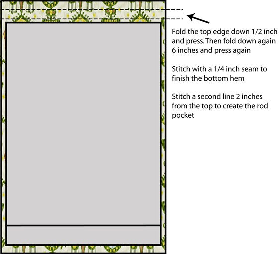 DIY Lined Curtains - Step 6