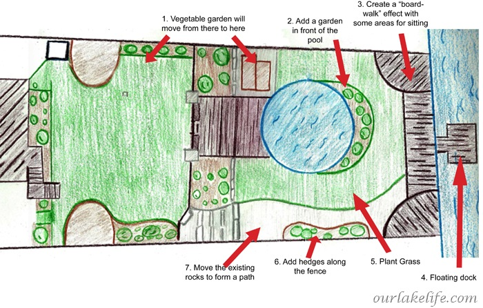 Backyard plans with notes copy